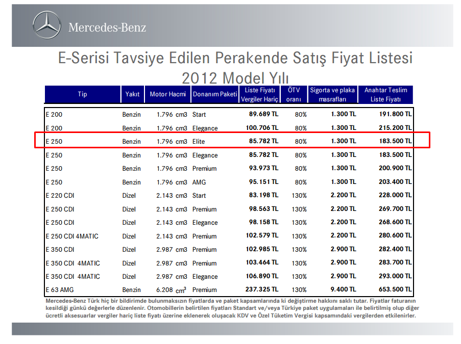 mercedes-benz-2012-fiyat-listesi
